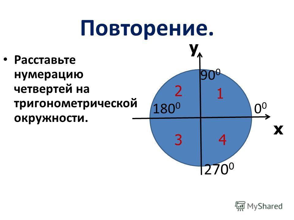 х у Повторение. Расставьте нумерацию четвертей на тригонометрической окружности. 90 0 180 0 0 0 270 0 1 2 34