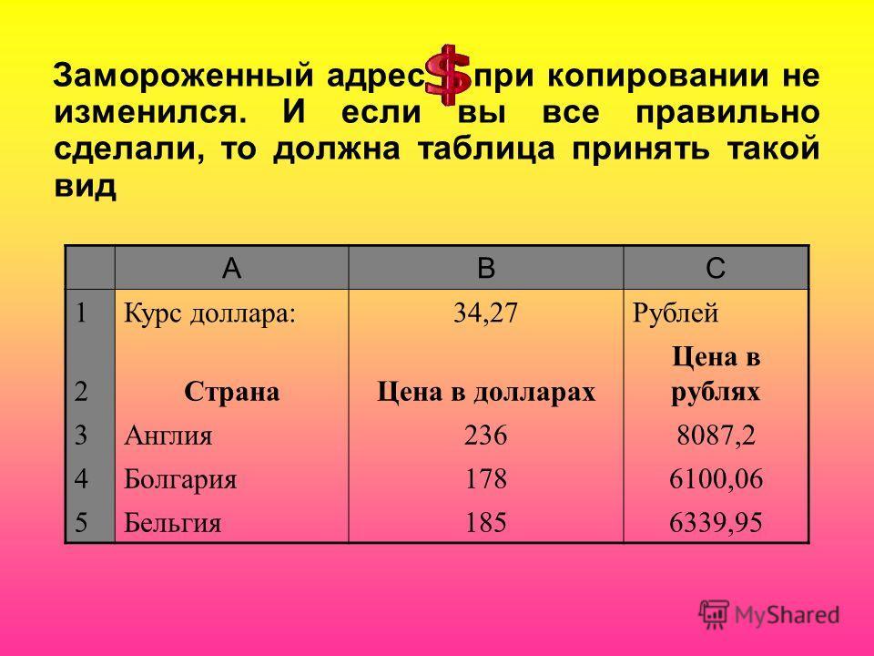 «Абсолютная адресация» В некоторых случаях оказывается необходимым отменить действие принципа относительной адресации для того, чтобы при переносе формулы адрес ячейки не изменялся (т.е. был бы не относительным, а абсолютным). В таком случае применяе