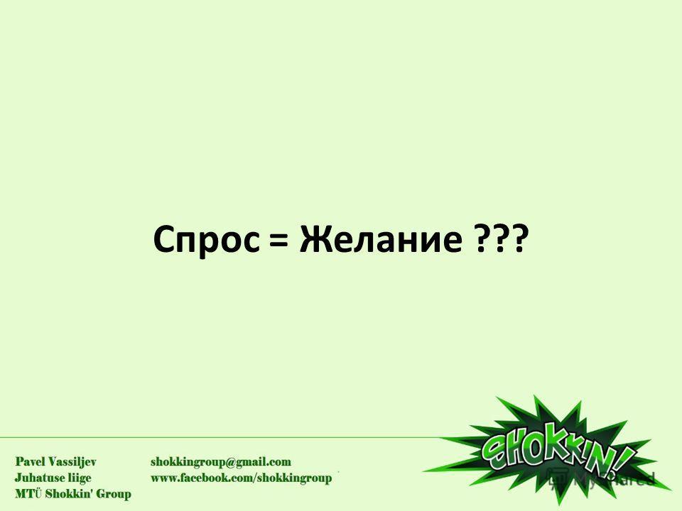 Спрос = Желание ???