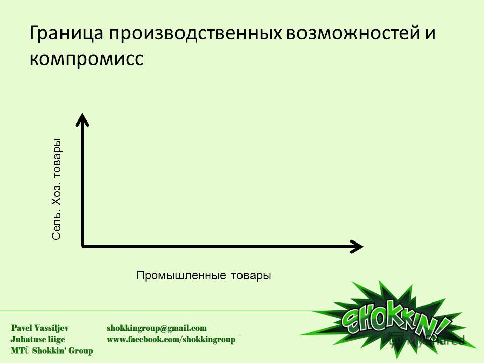 Граница производственных возможностей и компромисс Промышленные товары Сель. Хоз. товары