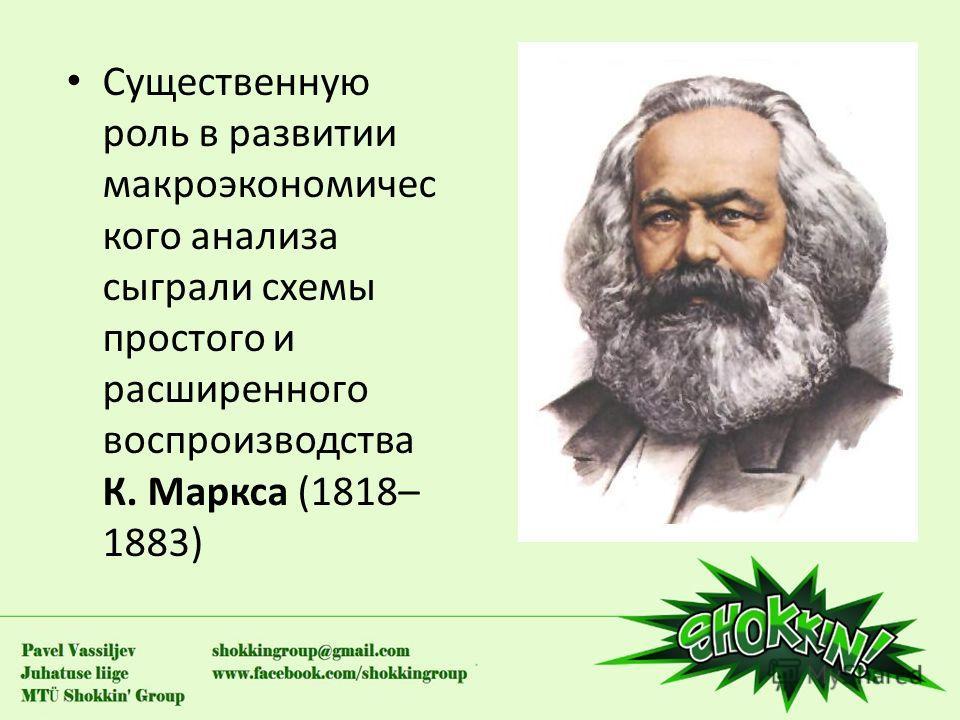 воспроизводства К. Маркса