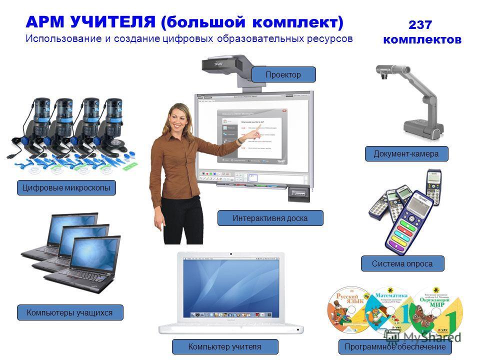 Цифровые микроскопы Компьютер учителя Интерактивня доска Проектор Документ-камера Система опроса Программное обеспечение АРМ УЧИТЕЛЯ (большой комплект) Использование и создание цифровых образовательных ресурсов Компьютеры учащихся 237 комплектов