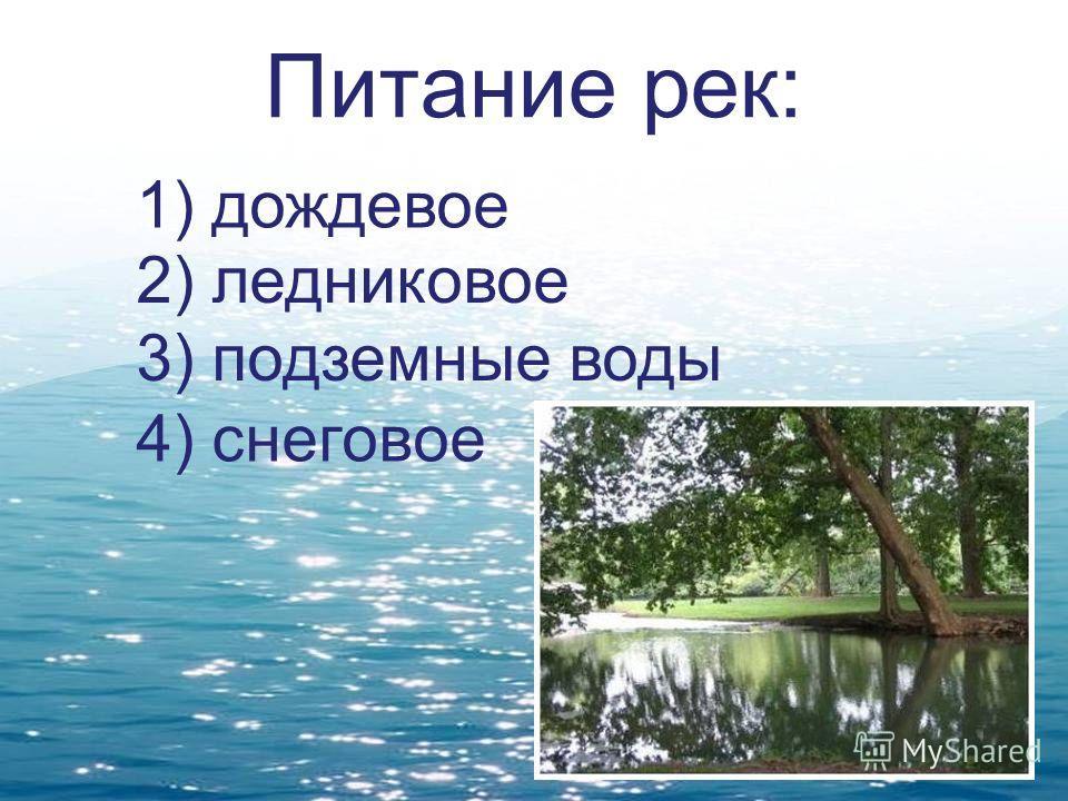 Питание рек: 3) подземные воды 4) снеговoе 1) дождевое 2) ледниковое