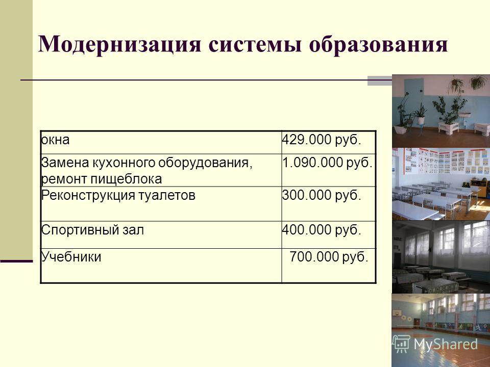 Модернизация системы образования окна429.000 руб. Замена кухонного оборудования, ремонт пищеблока 1.090.000 руб. Реконструкция туалетов300.000 руб. Спортивный зал400.000 руб. Учебники 700.000 руб.