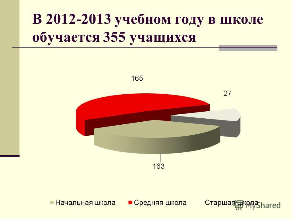В 2012-2013 учебном году в школе обучается 355 учащихся