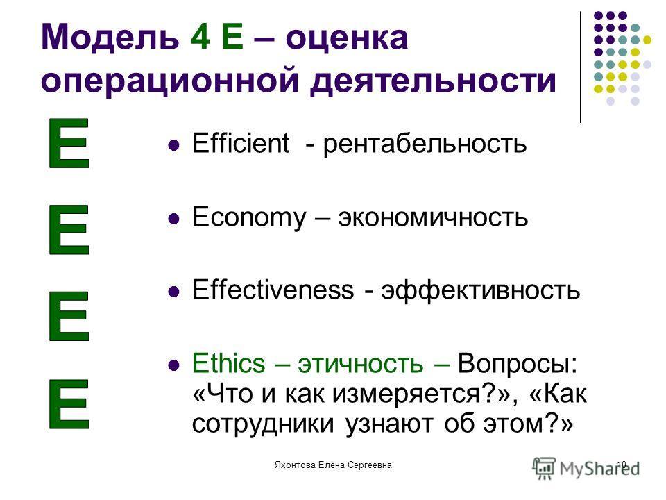 Яхонтова Елена Сергеевна10 Модель 4 E – оценка операционной деятельности Efficient - рентабельность Economy – экономичность Effectiveness - эффективность Ethics – этичность – Вопросы: «Что и как измеряется?», «Как сотрудники узнают об этом?»
