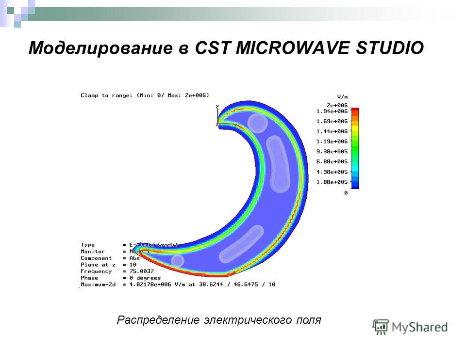 Моделирование в CST MICROWAVE STUDIO Распределение электрического поля