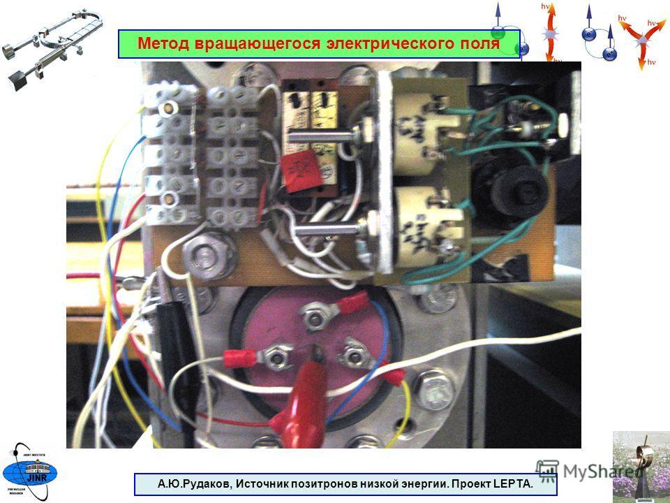 А.Ю.Рудаков, Источник позитронов низкой энергии. Проект LEPTA. Метод вращающегося электрического поля 180 0 0 90 0 270 0 Фазовый фильтр B -V(x) (а) (б) (в) Генератор