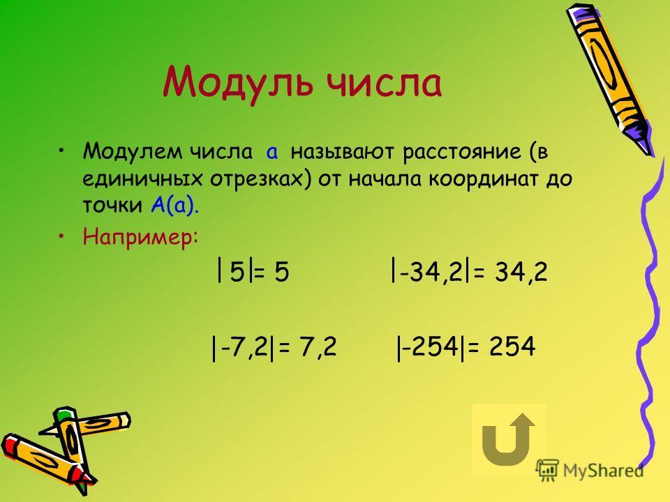 Модуль числа Модулем числа а называют расстояние (в единичных отрезках) от начала координат до точки А(а). Например: 5 = 5 -34,2 = 34,2 -7,2 = 7,2 -254 = 254