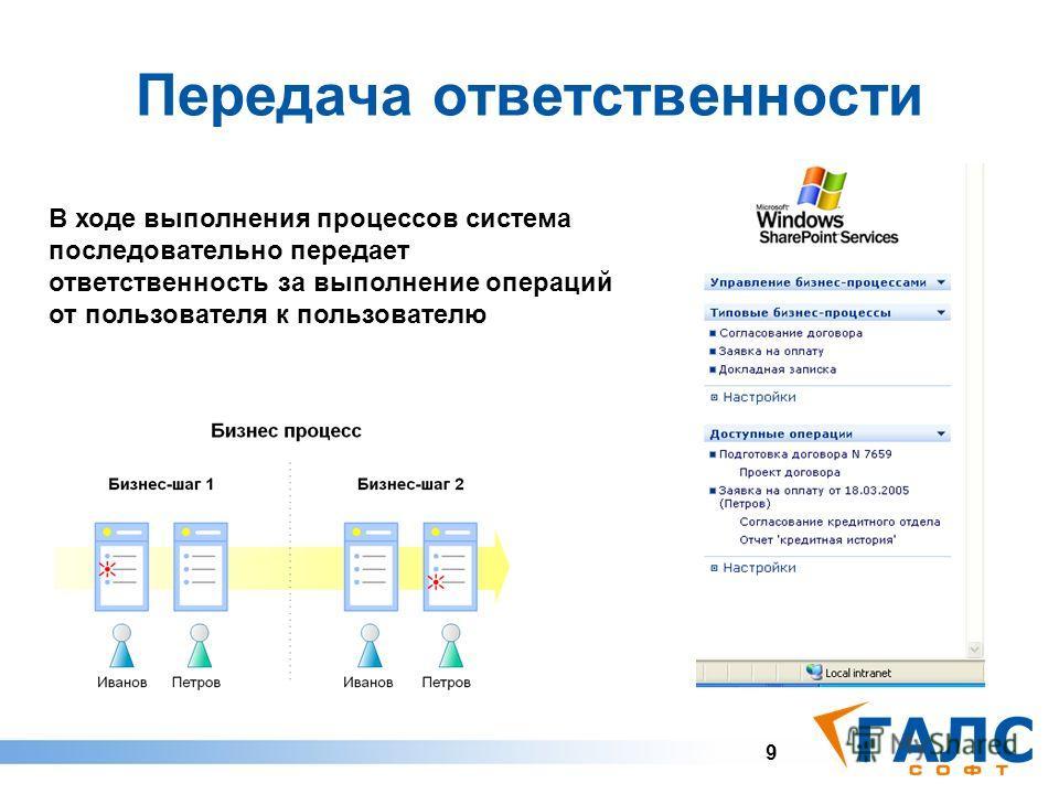 9 Передача ответственности В ходе выполнения процессов система последовательно передает ответственность за выполнение операций от пользователя к пользователю