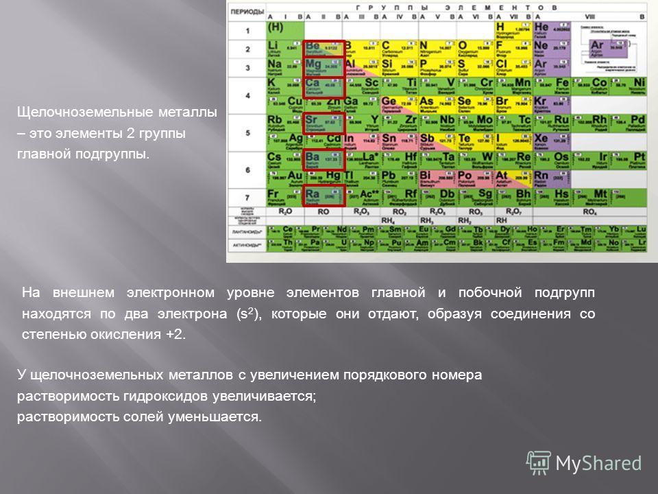 На внешнем электронном уровне элементов главной и побочной подгрупп находятся по два электрона (s 2 ), которые они отдают, образуя соединения со степенью окисления +2. Щелочноземельные металлы – это элементы 2 группы главной подгруппы. У щелочноземел