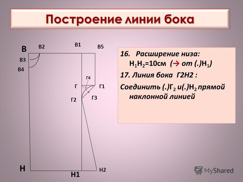 Построение линии бока 16. Расширение низа: Н 1 Н 2 =10см ( от (.)Н 1 ) 17. Линия бока Г2Н2 : Соединить (.)Г 2 и(.)Н 2 прямой наклонной линией В В1 Н Н1 В2 В3 В4 Г В5 Г1 Г2. Г3 Г4 Н2