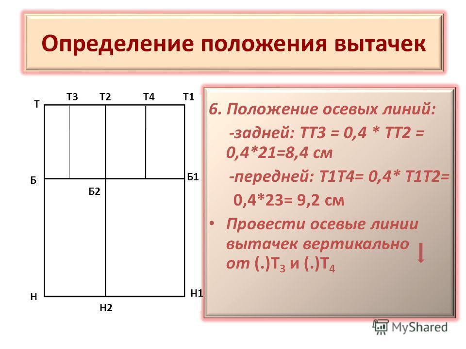 Определение положения вытачек Т Т1 Б Б1 Н Н1 Т2 Б2 Н2 Т3Т4