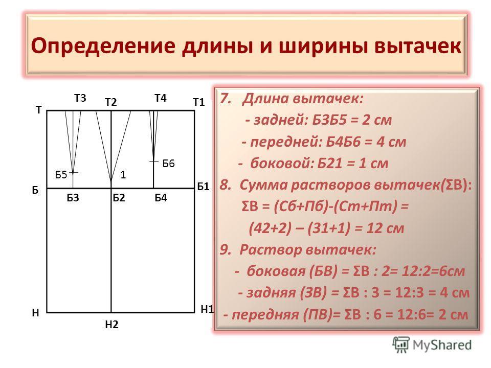 Определение длины и ширины вытачек Т Т1 Б Б1 Н Н1 Т2 Б2 Н2 Б3Б4 Т3Т4 Б5 Б6 1