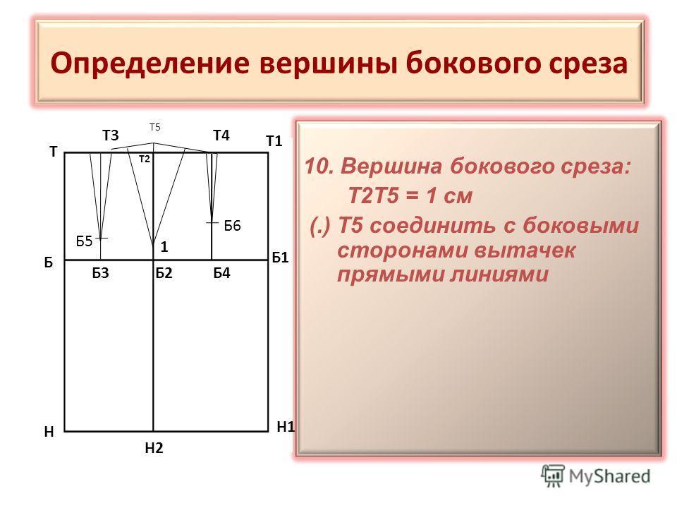 Определение вершины бокового среза Т Т1 Б Б1 Н Н1 Т2 Б2 Н2 Б3Б4 Т3Т4 Б5 Б6 Т5 1