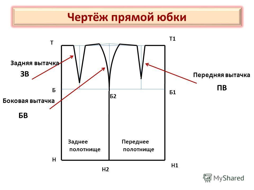 Чертёж прямой юбки Т Н Т1 Н1 Н2 Б Б2 Б1 Заднее полотнище Переднее полотнище Задняя вытачка Боковая вытачка Передняя вытачка ЗВ БВ ПВ