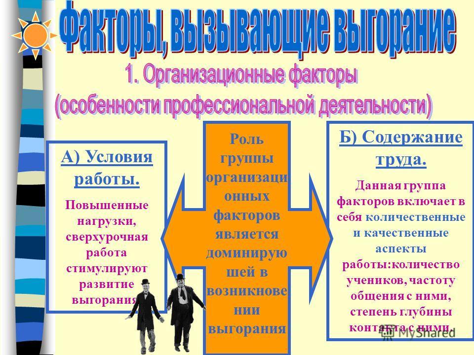 Б) Содержание труда. Данная группа факторов включает в себя количественные и качественные аспекты работы:количество учеников, частоту общения с ними, степень глубины контакта с ними. А) Условия работы. Повышенные нагрузки, сверхурочная работа стимули
