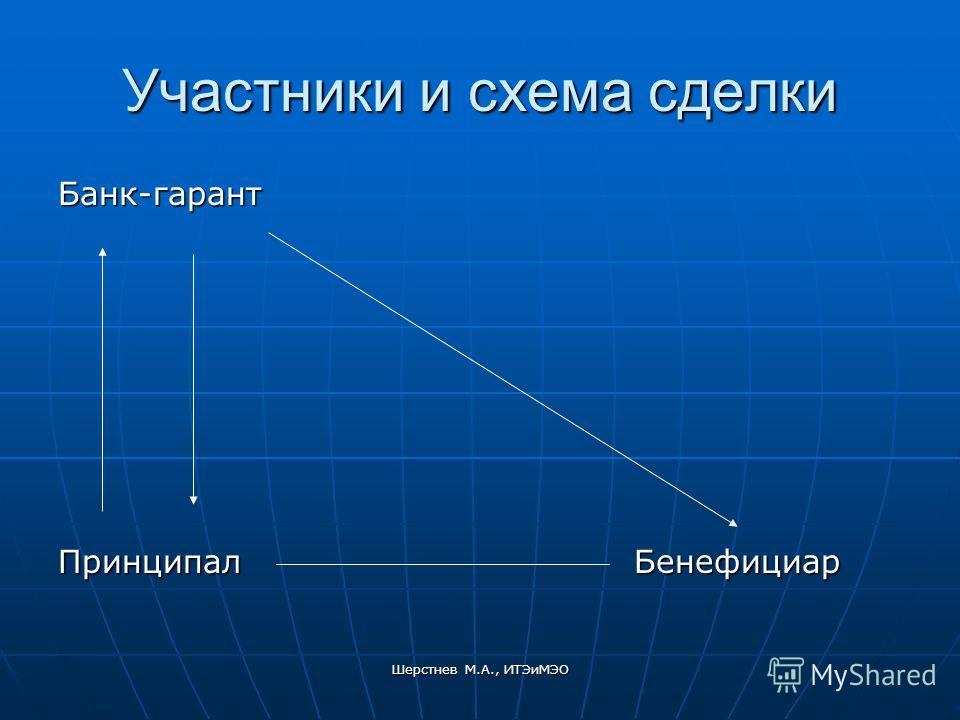 Шерстнев М.А., ИТЭиМЭО Участники и схема сделки Банк-гарант ПринципалБенефициар