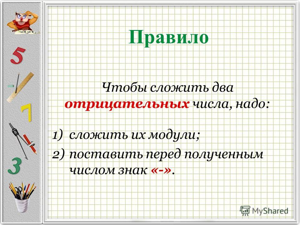 Пример 2: -5 + (-9) =- 14 - -15 -14 -13 -12 -11 -10 -9 -8 -7 -6 -5 -4 -3 -2 -1 0 1 2 3 -9