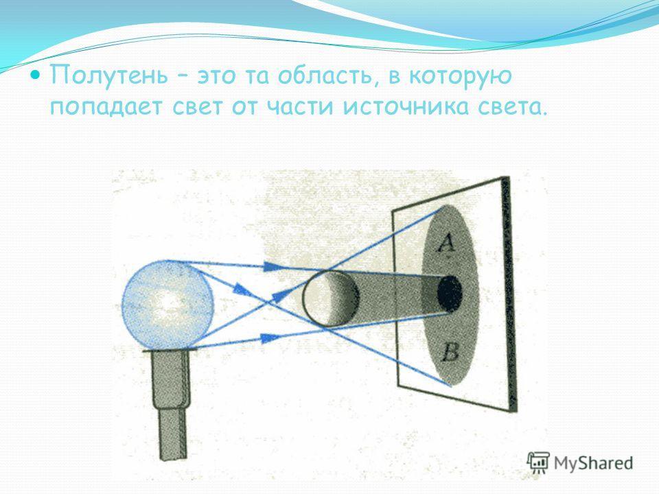 Полутень – это та область, в которую попадает свет от части источника света.