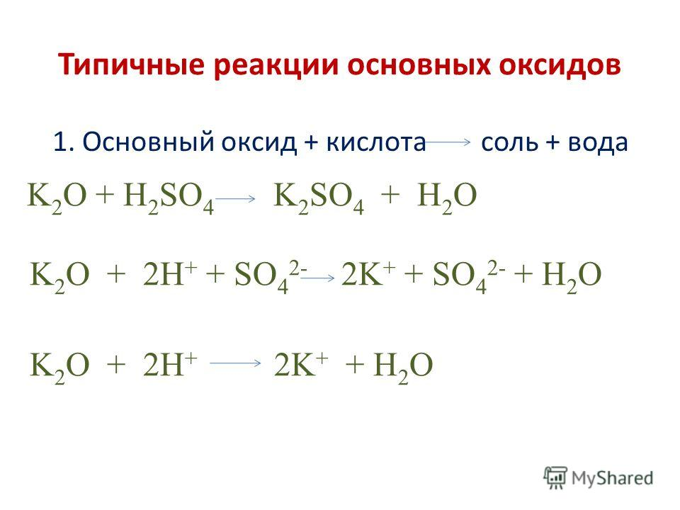 Типичные реакции основных оксидов 1. Основный оксид + кислота соль + вода K 2 O + H 2 SO 4 K 2 SO 4 + H 2 O K 2 O + 2H + + SO 4 2- 2K + + SO 4 2- + H 2 O K 2 O + 2H + 2K + + H 2 O
