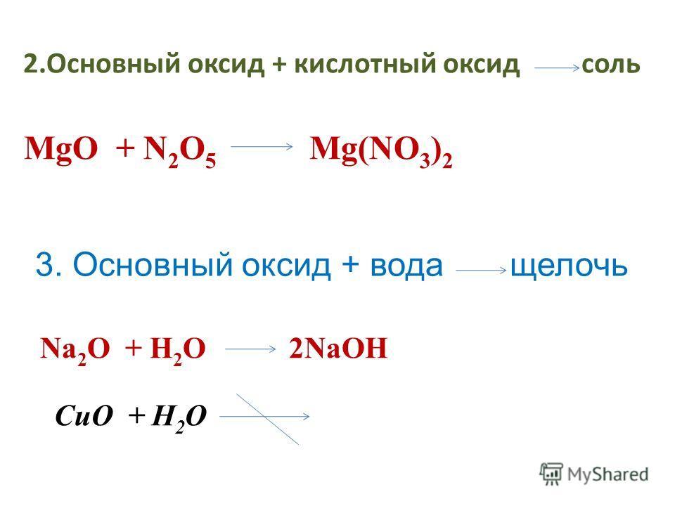 2.Основный оксид + кислотный оксид соль MgO + N 2 O 5 Mg(NO 3 ) 2 3. Основный оксид + вода щелочь Na 2 O + H 2 O 2NaOH CuO + H 2 O