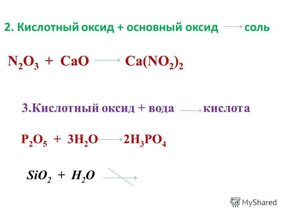 2. Кислотный оксид + основный оксид соль N 2 O 3 + CaO Ca(NO 2 ) 2 3.Кислотный оксид + вода кислота P 2 O 5 + 3H 2 O 2H 3 PO 4 SiO 2 + H 2 O