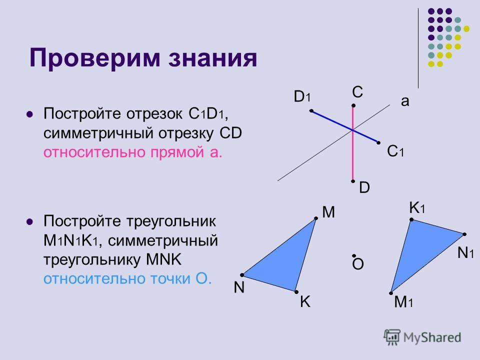 Проверим знания Постройте отрезок С 1 D 1, симметричный отрезку СD относительно прямой а. Постройте треугольник M 1 N 1 K 1, симметричный треугольнику MNK относительно точки O. С D M K N O a C1C1 D1D1 K1K1 N1N1 M1M1