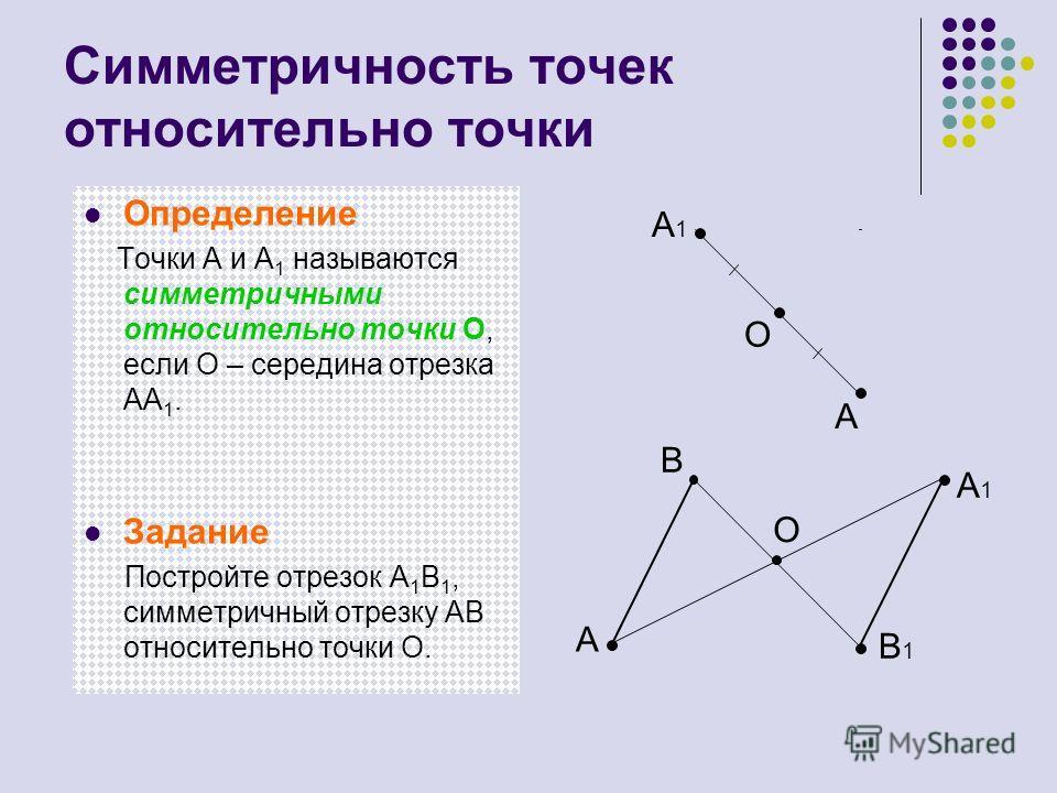 Симметричность точек относительно точки Определение Точки A и A 1 называются симметричными относительно точки О, если О – середина отрезка AA 1. Задание Постройте отрезок A 1 B 1, симметричный отрезку AB относительно точки О. A O A B B1B1 O A1A1 A1A1