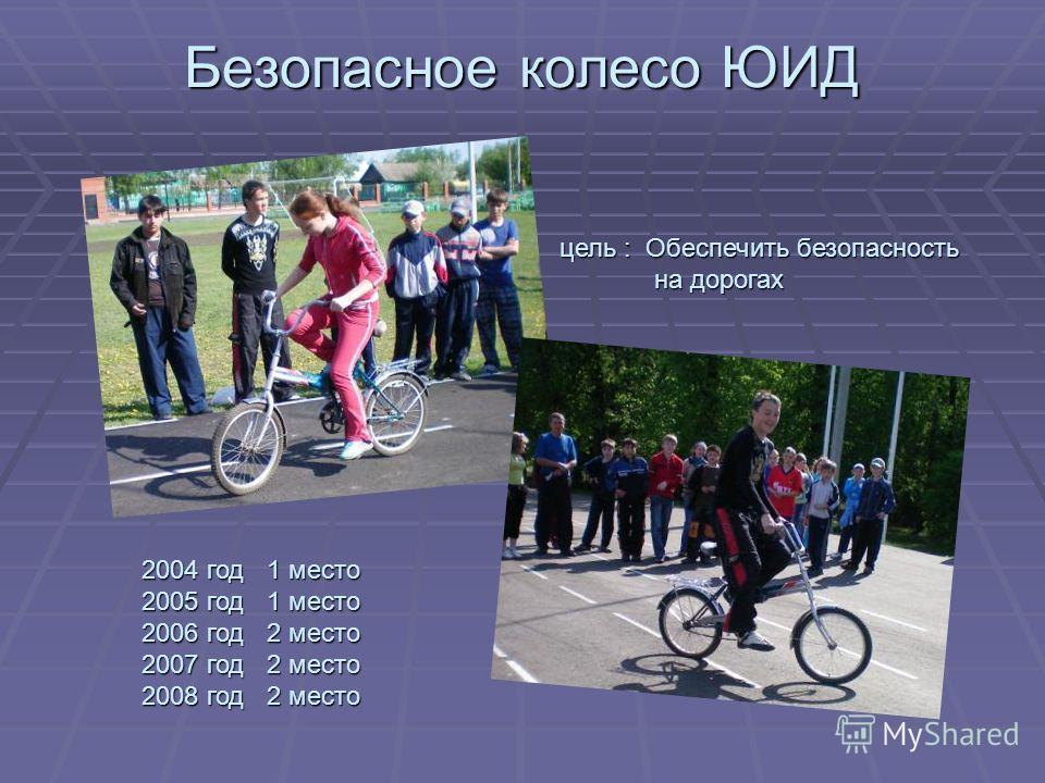Безопасное колесо ЮИД 2004 год 1 место 2005 год 1 место 2006 год 2 место 2007 год 2 место 2008 год 2 место цель : Обеспечить безопасность на дорогах на дорогах