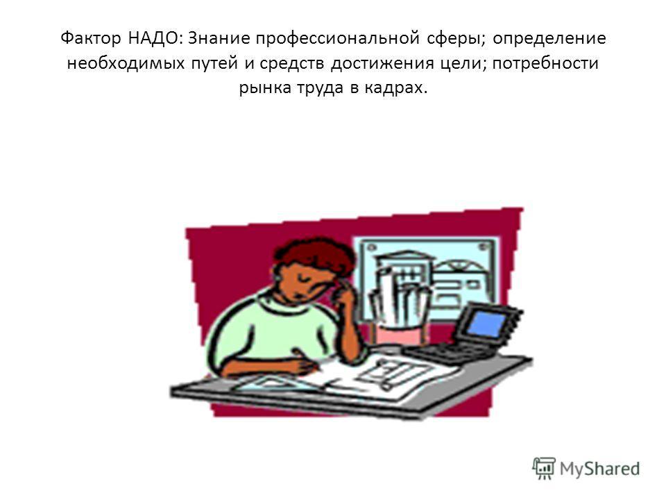 Фактор НАДО: Знание профессиональной сферы; определение необходимых путей и средств достижения цели; потребности рынка труда в кадрах.