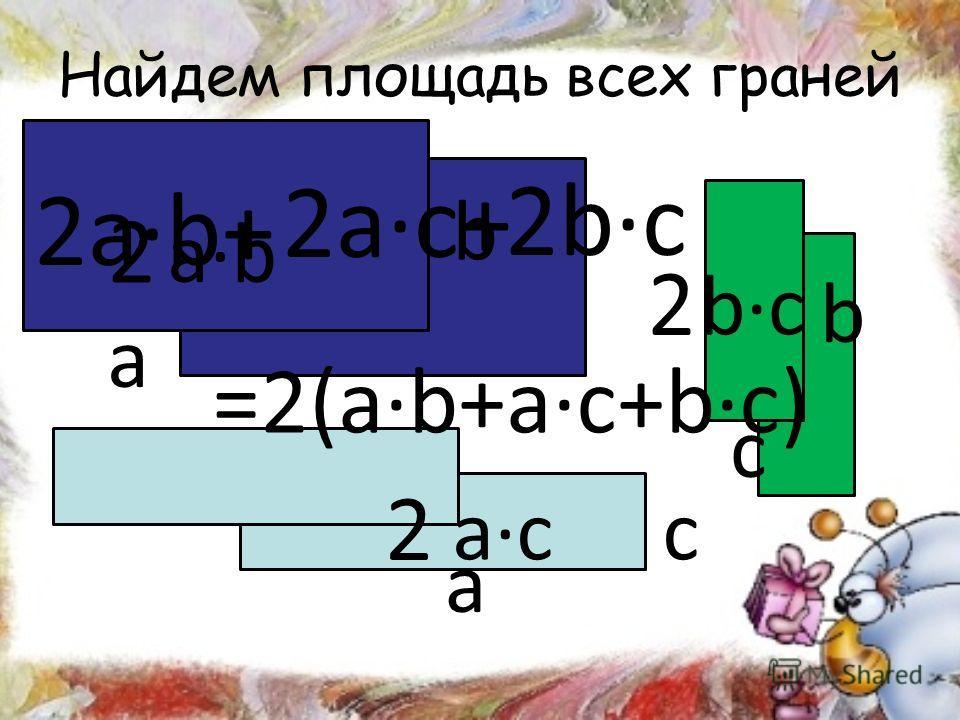 b а Найдем площадь всех граней аbаb а сас с b bсbс 2 2 2 2аb+ =2(аb+ас+bс) 2ас+ 2bс2bс