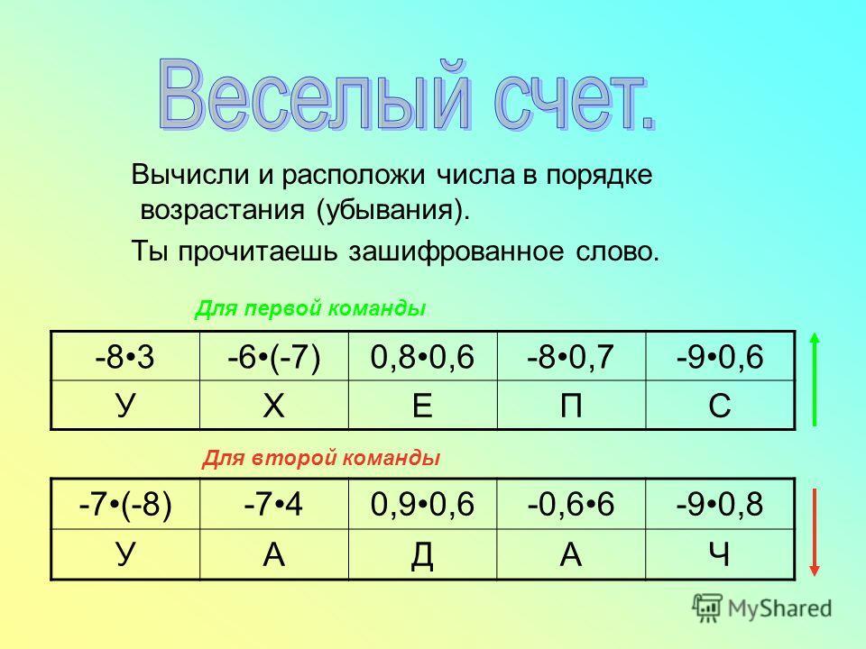 Вычисли и расположи числа в порядке возрастания (убывания). Ты прочитаешь зашифрованное слово. -83-6(-7)0,80,6-80,7-90,6 УХЕПС -7(-8)-740,90,6-0,66-90,8 УАДАЧ Для первой команды Для второй команды