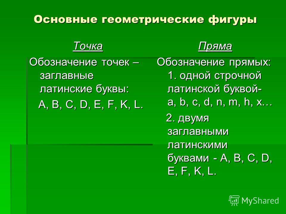 Основные геометрические фигуры Точка Обозначение точек – заглавные латинские буквы: A, B, C, D, E, F, K, L. A, B, C, D, E, F, K, L. Пряма Обозначение прямых: 1. одной строчной латинской буквой- a, b, c, d, n, m, h, x… 2. двумя заглавными латинскими б