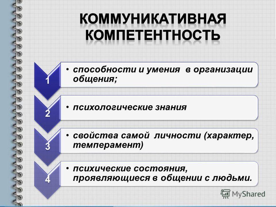 1 способности и умения в организации общения; 2 психологические знания 3 свойства самой личности (характер, темперамент) 4 психические состояния, проявляющиеся в общении с людьми.
