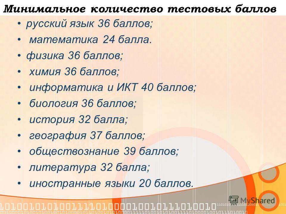 Минимальное количество тестовых баллов русский язык 36 баллов; математика 24 балла. физика 36 баллов; химия 36 баллов; информатика и ИКТ 40 баллов; биология 36 баллов; история 32 балла; география 37 баллов; обществознание 39 баллов; литература 32 бал