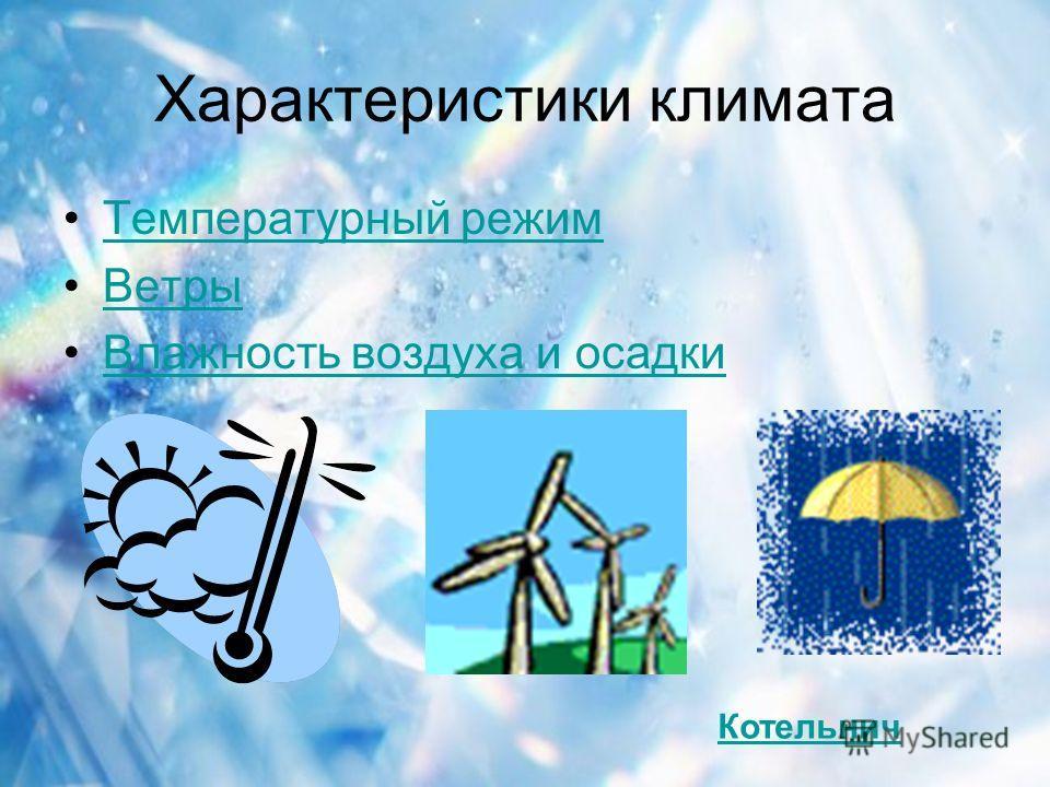 Характеристики климата Температурный режим Ветры Влажность воздуха и осадки Котельнич