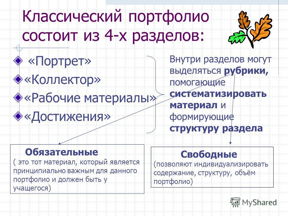 Классический портфолио состоит из 4-х разделов: «Портрет» «Коллектор» «Рабочие материалы» «Достижения» Внутри разделов могут выделяться рубрики, помогающие систематизировать материал и формирующие структуру раздела Обязательные ( это тот материал, ко