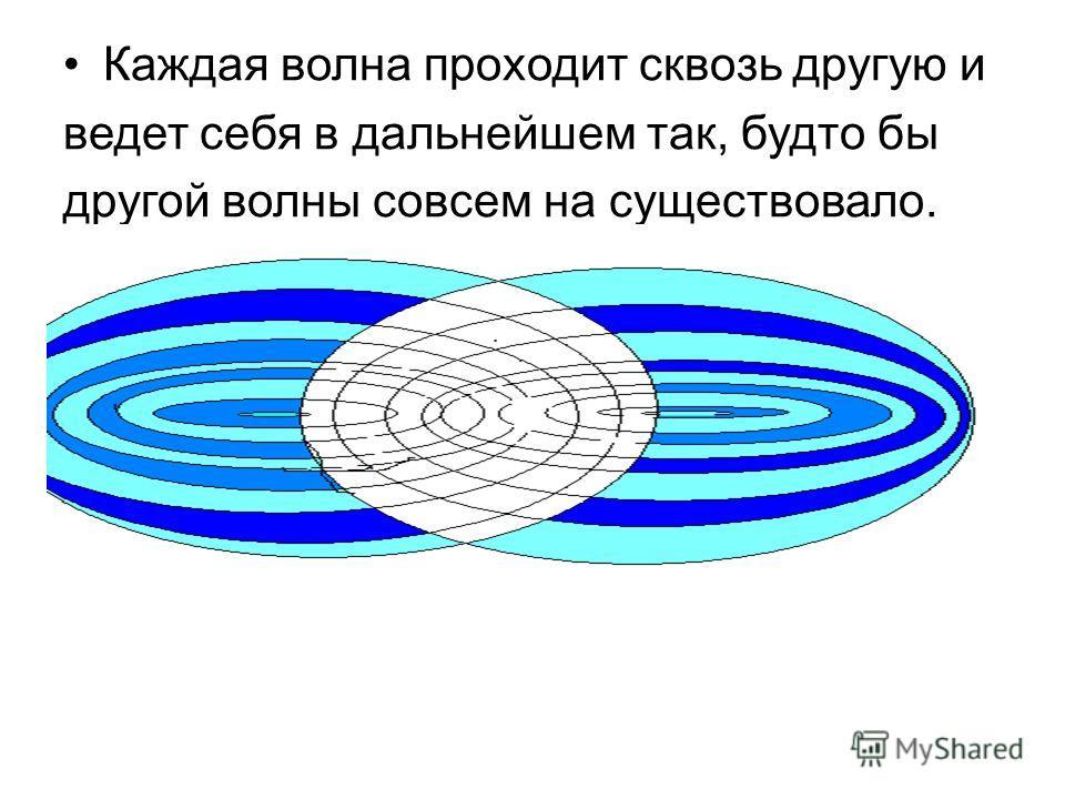 Каждая волна проходит сквозь другую и ведет себя в дальнейшем так, будто бы другой волны совсем на существовало.