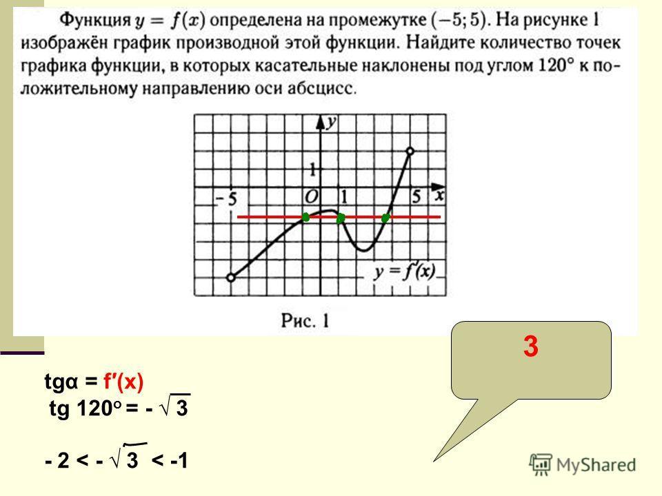 tgα = f(x) tg 120 o = - 3 - 2 < - 3 < -1 3