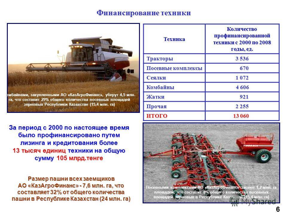 Финансирование техники За период с 2000 по настоящее время было профинансировано путем лизинга и кредитования более 13 тысяч единиц техники на общую сумму 105 млрд.тенге Комбайнами, закупленными АО «КазАгроФинанс», уберут 4,5 млн. га, что составит 29
