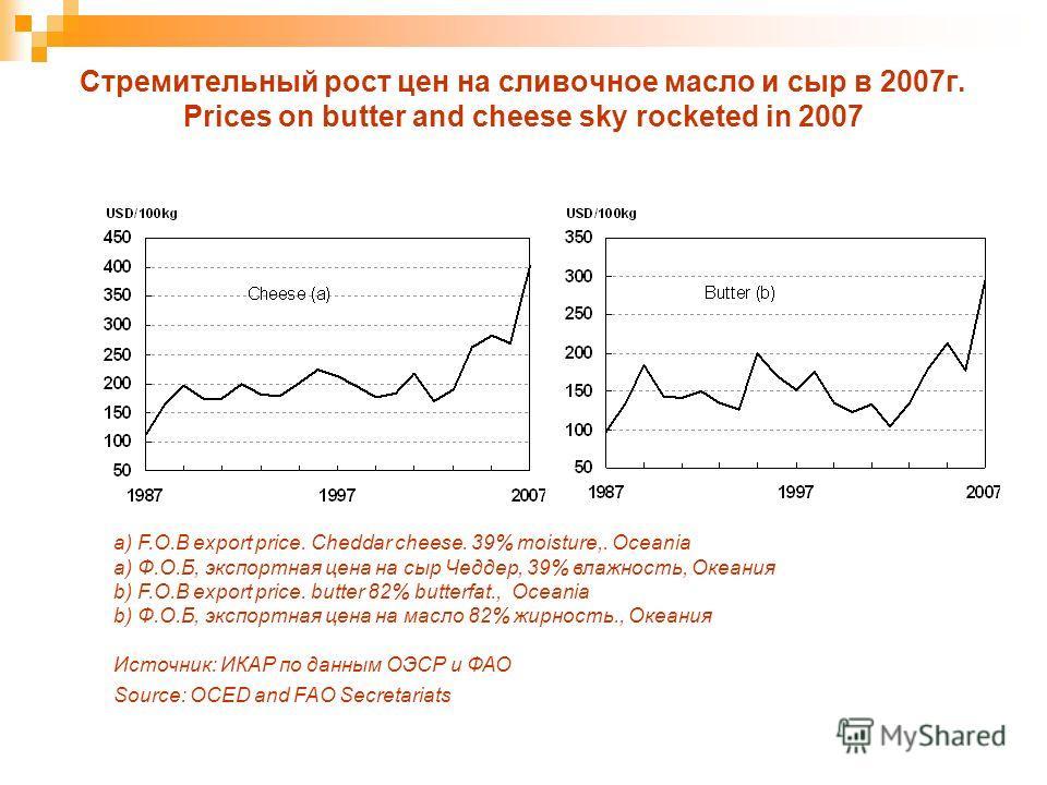 Стремительный рост цен на сливочное масло и сыр в 2007г. Prices on butter and cheese sky rocketed in 2007 a) F.O.B export price. Cheddar cheese. 39% moisture,. Oceania a) Ф.О.Б, экспортная цена на сыр Чеддер, 39% влажность, Океания b) F.O.B export pr