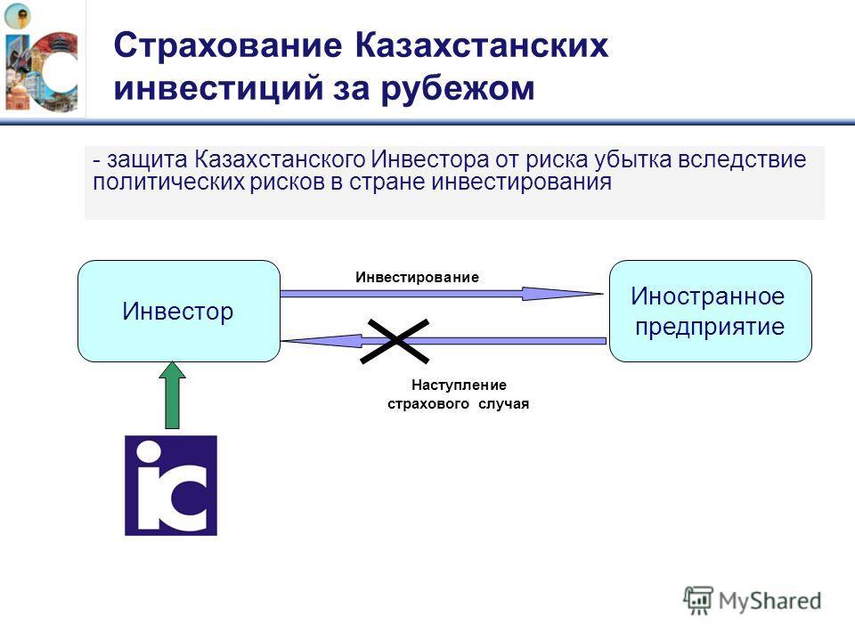 Страхование Казахстанских инвестиций за рубежом - защита Казахстанского Инвестора от риска убытка вследствие политических рисков в стране инвестирования Инвестор Иностранное предприятие Инвестирование Наступление страхового случая