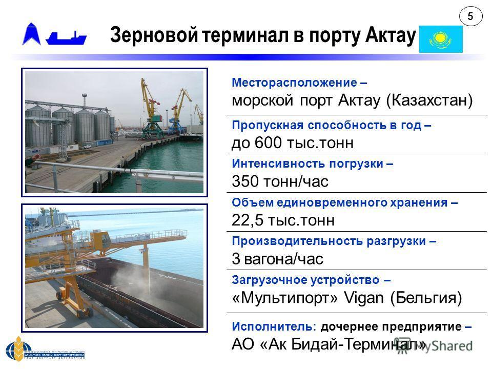 Зерновой терминал в порту Актау Пропускная способность в год – до 600 тыс.тонн Объем единовременного хранения – 22,5 тыс.тонн Загрузочное устройство – «Мультипорт» Vigan (Бельгия) Месторасположение – морской порт Актау (Казахстан) Интенсивность погру