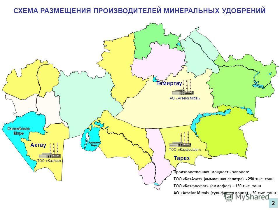 ТОО «Казфосфат» ТОО «КазАзот» АО «Arselor Mittal» СХЕМА РАЗМЕЩЕНИЯ ПРОИЗВОДИТЕЛЕЙ МИНЕРАЛЬНЫХ УДОБРЕНИЙ Тараз Темиртау Актау Производственная мощность заводов: ТОО «КазАзот» (аммиачная селитра) - 250 тыс. тонн ТОО «Казфосфат» (аммофос) – 150 тыс. тон