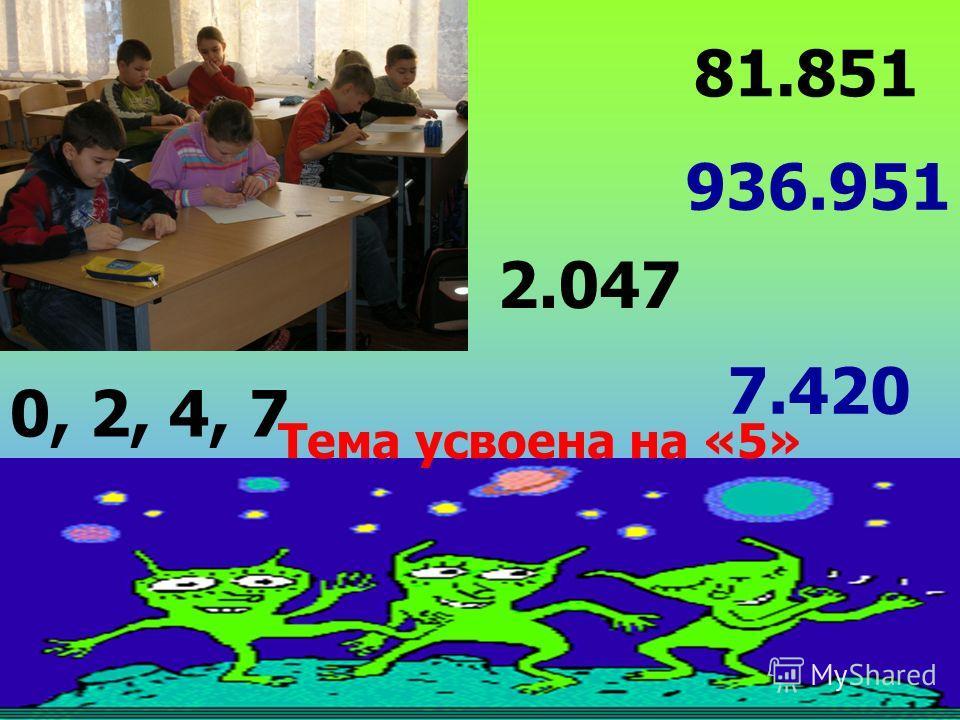 81.851 936.951 0, 2, 4, 7 2.047 7.420 Тема усвоена на «5»