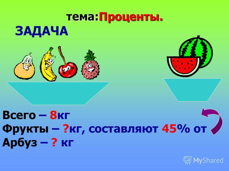 тема:Проценты. ЗАДАЧА Всего – 8кг Фрукты – ?кг, составляют 45% от Арбуз – ? кг