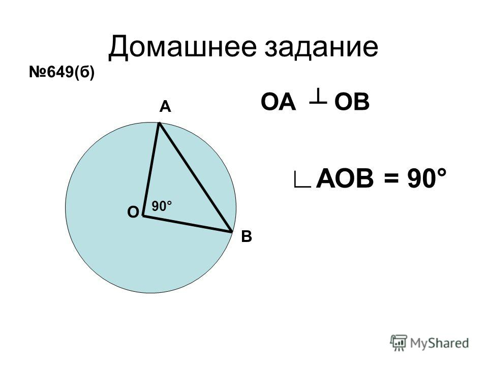 Домашнее задание А В О ОА ОВ 90° АОВ = 90° 649(б)