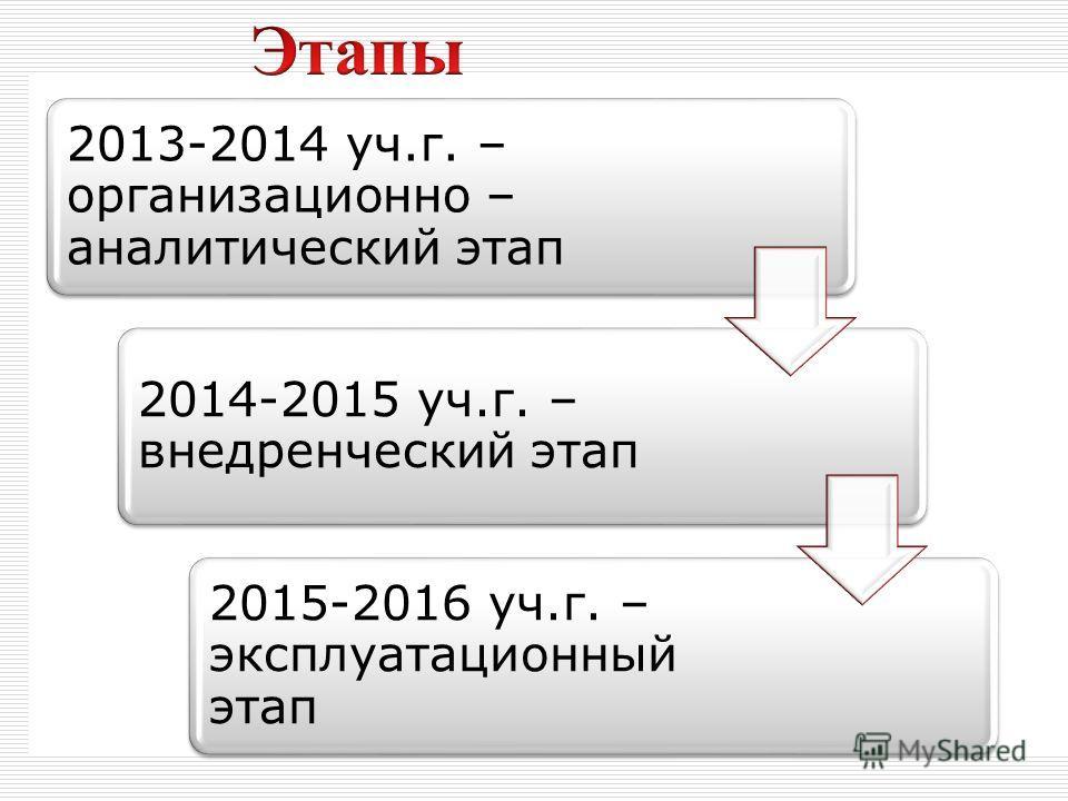 2013-2014 уч.г. – организационно – аналитический этап 2014-2015 уч.г. – внедренческий этап 2015-2016 уч.г. – эксплуатационный этап