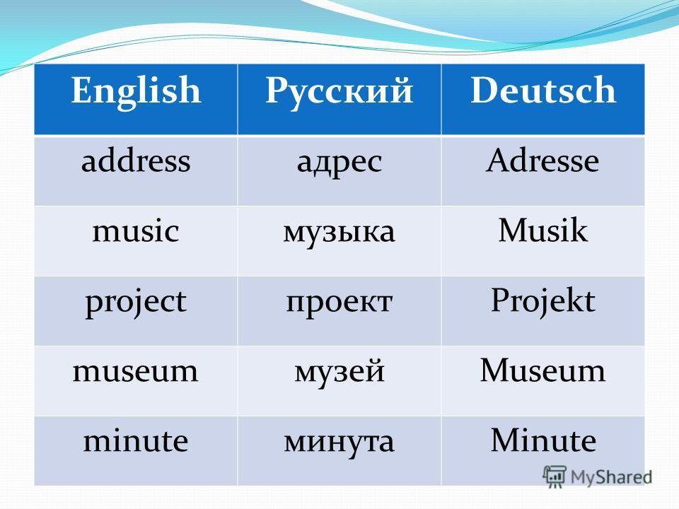 EnglishРусскийDeutsch addressадресAdresse musicмузыкаMusik projectпроектProjekt museumмузейMuseum minuteминутаMinute